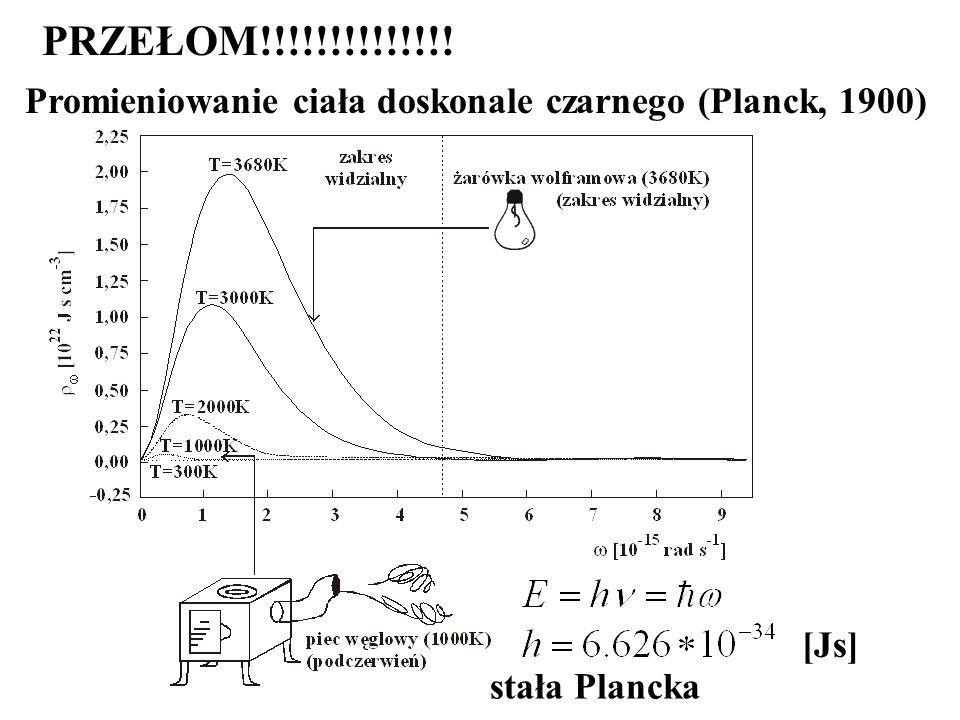PRZEŁOM!!!!!!!!!!!!!! Promieniowanie ciała doskonale czarnego (Planck, 1900) [Js] stała Plancka